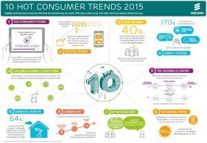 10_hot_consumer_trends_2015